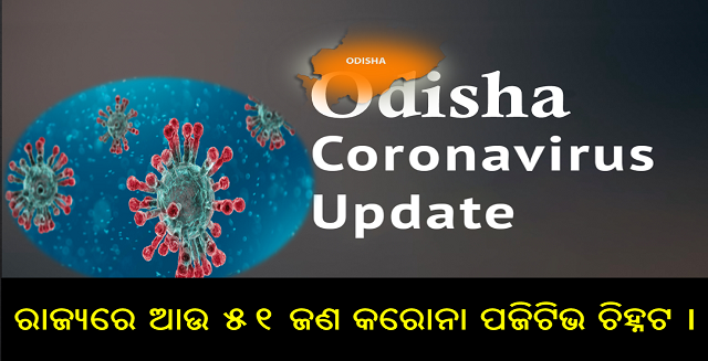ରାଜ୍ୟରେ ଆଉ ୫୧ ଜଣ କରୋନା ପଜିଟିଭ ଚିହ୍ନଟ, new 51 corona positive case fund in odisha, Nitidina, Odisha, News, Real Story, Health Tips, Life style, Daily Living, Tips, Job Updates, Yoga, Meditation, Stay Healthy, Save Tree, Save Life, Extended Lockdown