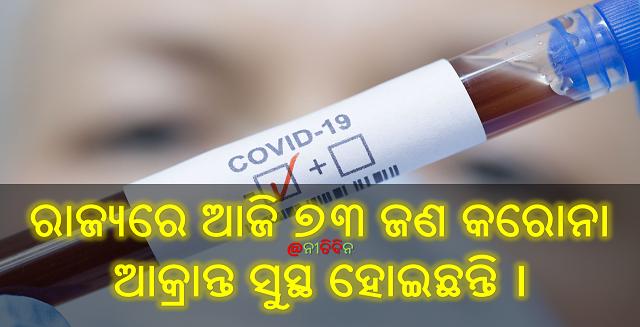 ରାଜ୍ୟରେ ଆଜି ୭୩ ଜଣ କରୋନା ଆକ୍ରାନ୍ତ ସୁସ୍ଥ ହୋଇଛନ୍ତି ।, 73 corona case recovered in odisha,