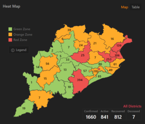 ରାଜ୍ୟରେ ଆଉ ୬୭ ଜଣ ନୂଆ କରୋନା ପଜିଟିଭ ଚିହ୍ନଟ, 67 new corona case found in odisha, Nitidina, Odisha, Stay home Stay safe, Corona, Covid-19, News