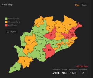 ରାଜ୍ୟରେ ଆଜି ସର୍ବାଧିକ ୧୫୬ ଜଣ ନୂଆ କରୋନା ପଜିଟିଭ ଚିହ୍ନଟ ।, New 156 corona positive case found in odisha today, Nitidina, Odisha, Stay home Stay safe, Corona, Covid-19, News