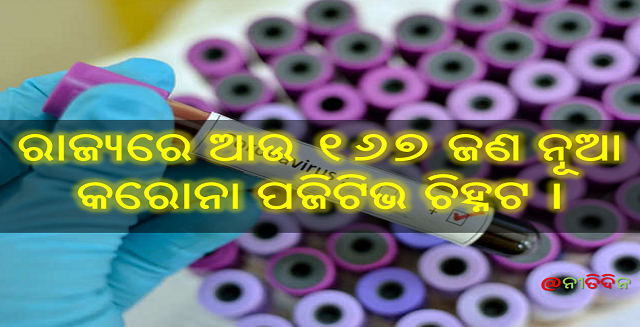 ରାଜ୍ୟରେ ଆଉ ୧୬୭ ଜଣ ନୂଆ କରୋନା ପଜିଟିଭ ଚିହ୍ନଟ, 167 corona positive found & 2 death in odisha, Nitidina, Odisha, News, Real Story, Health Tips, Life style, Daily Living, Tips, Job Updates, Yoga, Meditation, Stay Healthy, Save Tree, Save Life, Extended Lockdown
