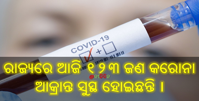 ରାଜ୍ୟରେ ଆଜି ୧୨୩ ଜଣ କରୋନା ଆକ୍ରାନ୍ତ ସୁସ୍ଥ ହୋଇଛନ୍ତି ।, 123 corona case recovered in odisha, Nitidina, Odisha, News, Real Story, Health Tips, Life style, Daily Living, Tips, Job Updates, Yoga, Meditation, Stay Healthy, Save Tree, Save Life, Extended Lockdown