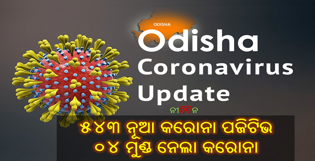 ରାଜ୍ୟରେ ଆଜି ୫୪୩ ନୂଆ କରୋନା ଆକ୍ରାନ୍ତ ଚିହ୍ନଟ ଓ ଆଉ ୦୪ ମୁଣ୍ଡ ନେଲା କରୋନା, Corona Odisha Update 543 new corona positive tested and 04 death 14th July, Nitidina, Odisha, News, Real Story, Health Tips, Life style, Daily Living, Tips, Job Updates, Yoga, Meditation, Stay Healthy, Save Tree, Save Life, Extended Lockdown, Unlock 2.0