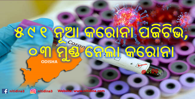 ରାଜ୍ୟରେ ଆଜି ୫୯୧ ଜଣ ନୂଆ କରୋନା ପଜିଟିଭ ଚିହ୍ନଟ ଓ ଆଉ ୦୩ ମୁଣ୍ଡ ନେଲା କରୋନା ।, Corona Odisha new 591 corona positive tested and 03 death, Nitidina, Odisha, News, Real Story, Health Tips, Life style, Daily Living, Tips, Job Updates, Yoga, Meditation, Stay Healthy, Save Tree, Save Life, Extended Lockdown, Unlock 2.0