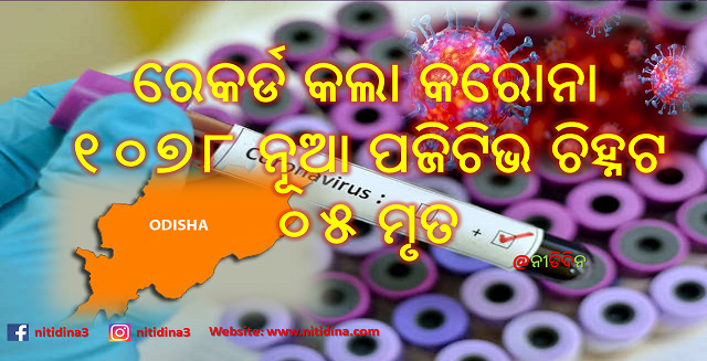 ରାଜ୍ୟରେ ଆଜି ରେକର୍ଡ କଲା କରୋନା ୧୦୭୮ ନୂଆ ପଜିଟିଭ ଚିହ୍ନଟ ଓ ୦୫ ମୃତ, Corona Virus Odisha new 1078 tested positive and 05 death, Nitidina, Odisha, News, Real Story, Health Tips, Life style, Daily Living, Tips, Job Updates, Yoga, Meditation, Stay Healthy, Save Tree, Save Life, Extended Lockdown, Unlock 2.0
