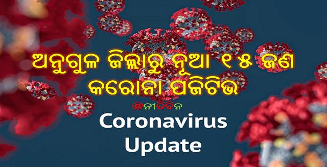 ଅନୁଗୁଳ ଜିଲ୍ଲାରୁ ନୂଆ ୧୫ ଜଣ କରୋନା ଆକ୍ରାନ୍ତ ଚିହ୍ନଟ ହୋଇଛନ୍ତି, Angul District corona update 15 new tested corona positive, Nitidina, Angul, Odisha, Unlock 2.0