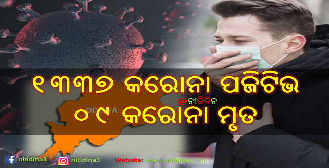 ରାଜ୍ୟରେ ଆଜି ୧୩୩୭ ନୂଆ କରୋନା ପଜିଟିଭ ଓ ୦୯ ମୁଣ୍ଡ ନେଲା କରୋନା । ଜାଣନ୍ତୁ କେଉଁ ଜିଲାରୁ କେତେ ।, Corona Update Odisha new 1337 tested corona positive and 09 deaths, Nitidina, Odisha, News, Real Story, Health Tips, Life style, Daily Living, Tips, Job Updates, Yoga, Meditation, Stay Healthy, Save Tree, Save Life, Extended Lockdown, Unlock 3.0