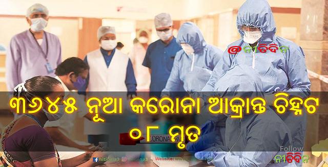 Corona Update Odisha new 3645 tested corona positive and 08 deaths, ରାଜ୍ୟରେ ଆଜି ୩୬୪୫ ନୂଆ କରୋନା ପଜିଟିଭ ଚିହ୍ନଟ ଓ ୦୮ ମୁଣ୍ଡ ନେଲା କରୋନା, Nitidina, Odisha, Corona, Coronavirus, Corona Update, Unlock 4
