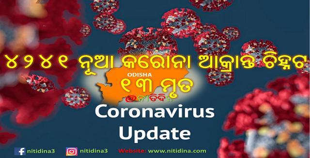Corona Update Odisha new 4241 tested corona positive and 13 deaths, ରାଜ୍ୟରେ ଆଜି ୪୨୪୧ ନୂଆ କରୋନା ପଜିଟିଭ ଚିହ୍ନଟ ଓ ୧୩ ମୁଣ୍ଡ ନେଲା କରୋନା, Corona, Covid-19, Coronavirus, Corona Update, Odisha, Nitidina