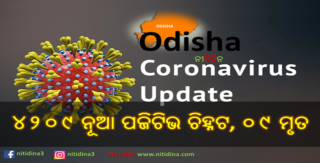 Corona Update Odisha new 4209 tested corona positive and 09 deaths, ରାଜ୍ୟରେ ଆଜି ୪୨୦୯ ନୂଆ କରୋନା ପଜିଟିଭ ଚିହ୍ନଟ ଓ ୦୯ ମୁଣ୍ଡ ନେଲା କରୋନା, Nitidina, Odisha, News, Real Story, Health Tips, Life style, Daily Living, Tips, Job Updates, Yoga, Meditation, Stay Healthy, Save Tree, Save Life, Extended Lockdown, Unlock 4, Corona Record