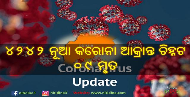 Corona Update Odisha new 4242 tested corona positive and 09 deaths, ରାଜ୍ୟରେ ଆଜି ୪୨୪୨ ନୂଆ କରୋନା ପଜିଟିଭ ଚିହ୍ନଟ ଓ ୦୯ ମୁଣ୍ଡ ନେଲା କରୋନା ।, Corona Odisha, Coronavirus, Nitidina, Odisha