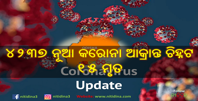 Corona Update Odisha new 4237 tested corona positive and 15 deaths,