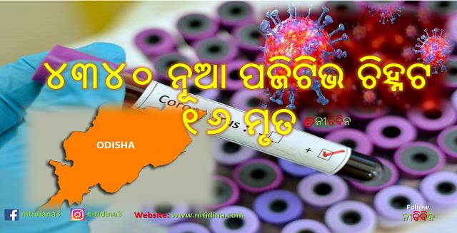 Corona Update Odisha new 4340 tested corona positive and 16 deaths, ରାଜ୍ୟରେ ଆଜି ୪୩୪୦ ନୂଆ କରୋନା ପଜିଟିଭ ଚିହ୍ନଟ ଓ ୧୬ ମୁଣ୍ଡ ନେଲା କରୋନା, nitidina, Corona Update, Odisha