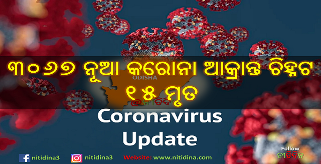 Corona Update Odisha new 3067 tested corona positive and 15 deaths, Coronavirus, Corona Update, Odisha, Nitidina, News