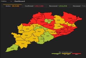 Corona Update Odisha new 4237 tested corona positive and 15 deaths