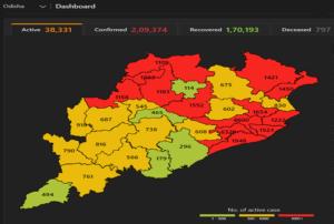 Corona Update Odisha new 3922 tested corona positive and 14 deaths, ରାଜ୍ୟରେ ଆଜି ୩୯୨୨ ନୂଆ କରୋନା ପଜିଟିଭ ଚିହ୍ନଟ ଓ ୧୪ ମୁଣ୍ଡ ନେଲା କରୋନା, Coronavirus, Corona Update, Odisha, Nitidina, News