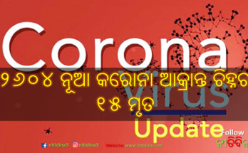 Corona Update Odisha new 2604 tested corona positive and 15 deaths, Corona Updates, Odisha Corona, Nitidina