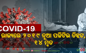 Corona Update Odisha new 2019 tested corona positive and 14 deaths, Corona Update, Corona Update Odisha, Covid-19, coronavirus, Odisha, Nitidina