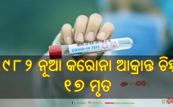 Corona Update Odisha new 1982 tested corona positive and 17 deaths, Corona Update, Odisha, Nitidina, Covid-19, Corona