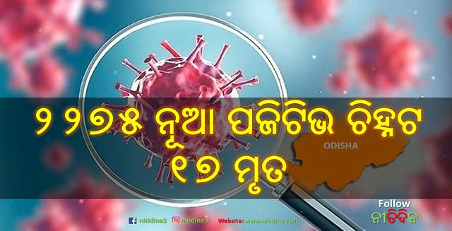 Corona Update Odisha new 2275 tested corona positive and 17 deaths, Coronavirus, Corona Update, Corona Nitdina, Odisha