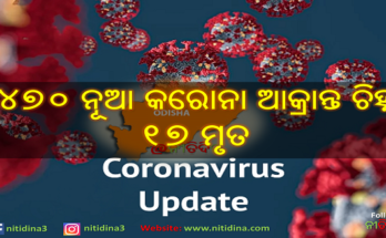 Corona Update Odisha new 2470 tested corona positive and 17 deaths, Corona Update, Coronavirus, Nitidina, Odisha, Covid-19, Corona