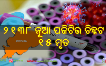 Corona Update Odisha new 2138 tested corona positive and 15 deaths, Corona Update, Coronavirus, Covid-19, Odisha, Nitidina