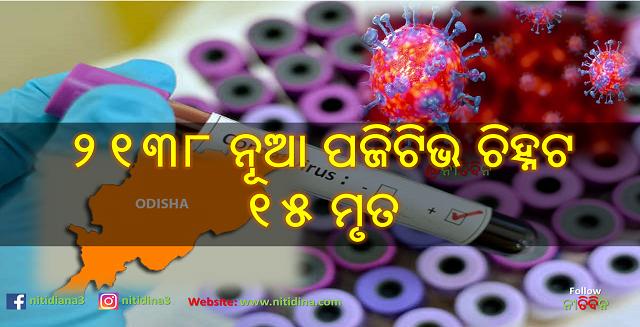 Corona Update Odisha new 2138 tested corona positive and 15 deaths, Corona Update, Coronavirus, Covid-19, Odisha, Nitidina