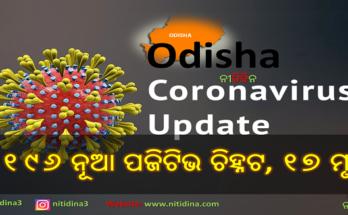 Corona Update Odisha new 2196 tested corona positive and 17 deaths, Corona Update, Odisha, Nitidina, Covid-19
