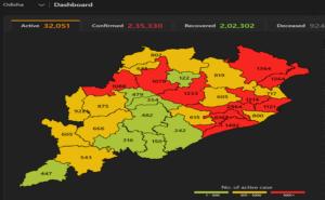 Corona Update Odisha new 2617 tested corona positive and 17 deaths, Nitidina, Odisha, Corona Update