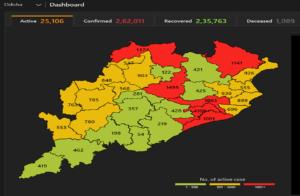 Corona Update Odisha new 2470 tested corona positive and 17 deaths, Corona Update, Coronavirus, Nitidina, Odisha, Covid-19, Corona