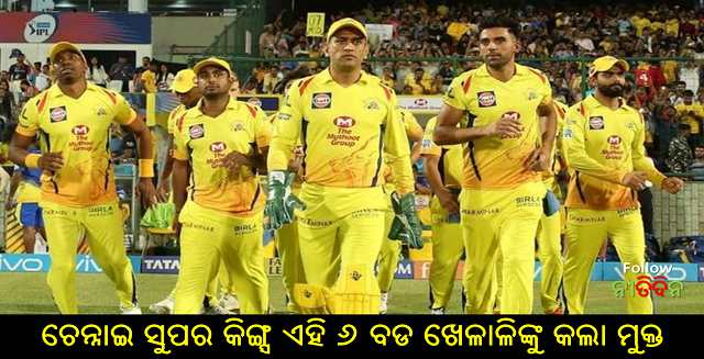 IPL 2021 CSK retain Suresh Raina releases these 6 players including Piyush Kedar Murali
